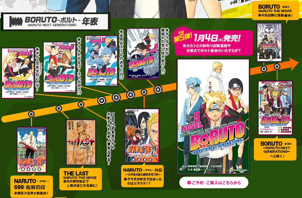 Boruto: Naruto Next Generations | Narutopedia | FANDOM