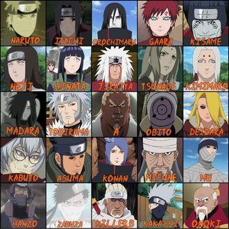 Personagens Favoritos