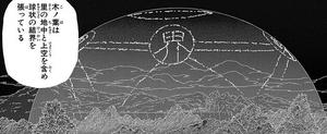 Barrera de Detección Manga
