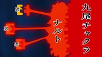Transferência de Chakra de Naruto