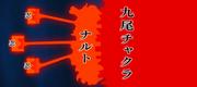 Capacidad de Transferencia de Chakra de Naruto