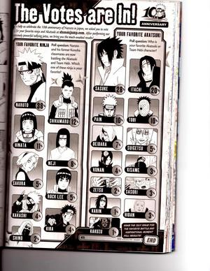 Naruto Encuesta decimo aniversario HD