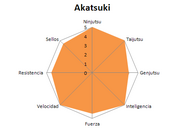 Fuego 013 Akatsuki