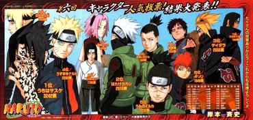 Naruto Capítulo 292 Full Color