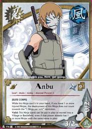 Anbu BP