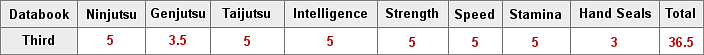 Stats bar