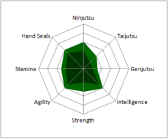 Kotaro Shimura Stats