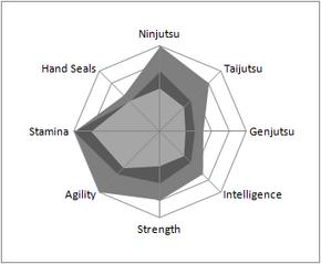 Ryuun Stats