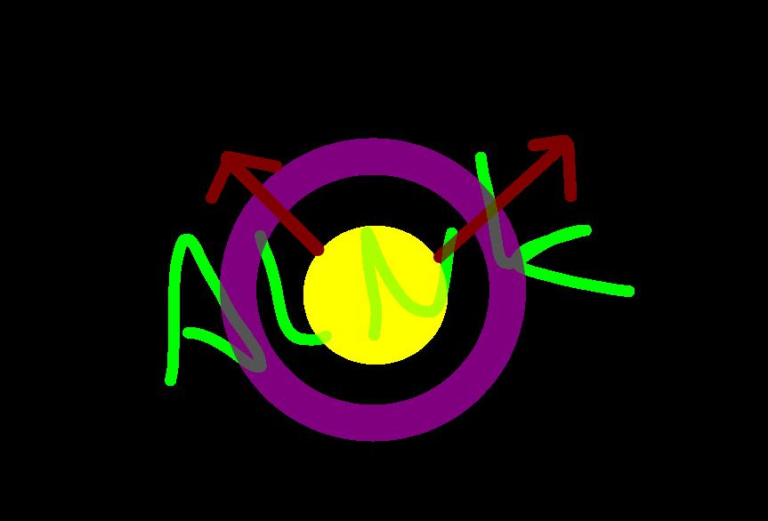 circle hitori