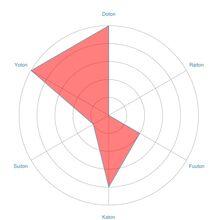 Radar-chart.1