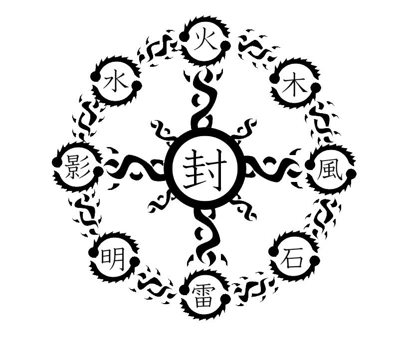 Natural Energy Sealing Method Naruto Profile Wiki Fandom Powered