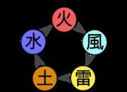 649px-Chakra-Naruto-diagram