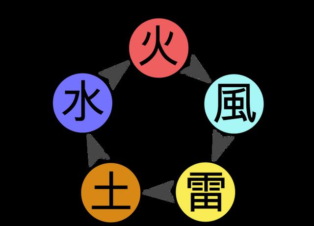 File:649px-Chakra-Naruto-diagram .png