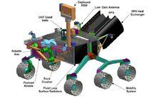 Mars Curiosity Rover 10