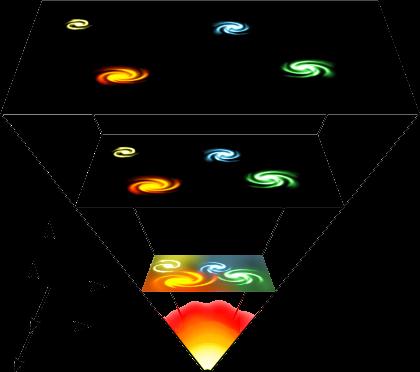File:Universe expansion2.png