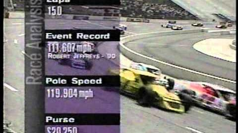 1996 NASCAR Modified Lowe's 150 at North Wilkesboro Part 1 of 6