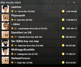 Charles | MovieStarPlanet Wiki | FANDOM powered by Wikia