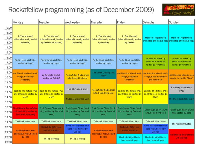 Rockafellow programming
