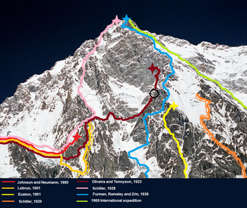 Expeditions to kings' peak