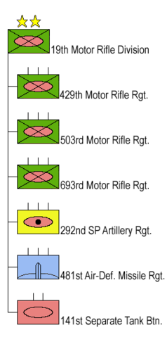 File:19th Motor Rifle Division.png