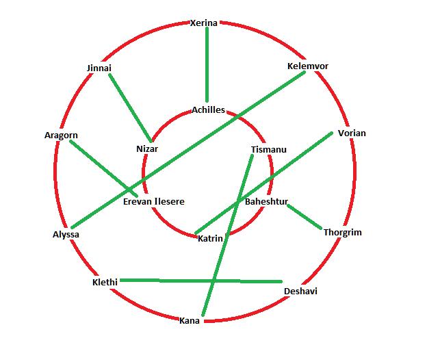 Companions | Native Expansion Wiki | FANDOM powered by Wikia