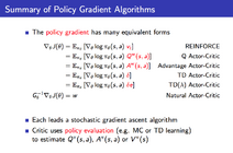 Policy gradient methods