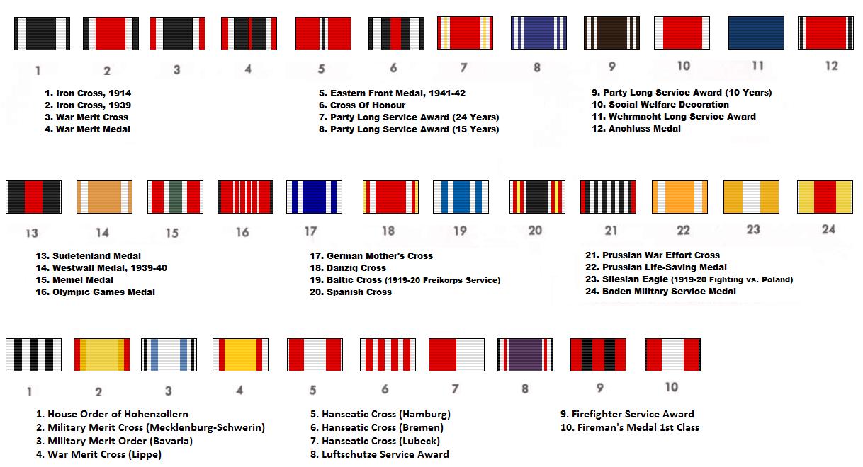 Ribbons worn by Germans during WW2   Deutsche Soldaten Wiki