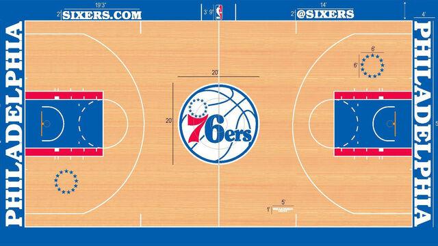 File:Philadelphia 76ers court 2015.jpg