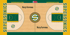 Seattle SuperSonics court 2008