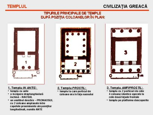 Civilizatia greaca 4