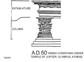 Delimitare coloana