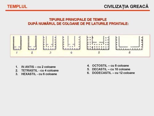 Civilizatia greaca 3