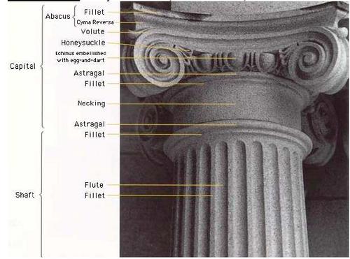 Capitel coloana