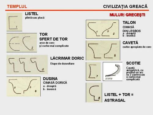 Civilizatia greaca 7