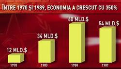 Cresterea economiei între 70 si 89