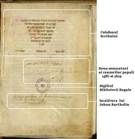 Maimonide manuscris6