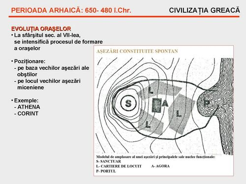 Civilizatia greaca 14