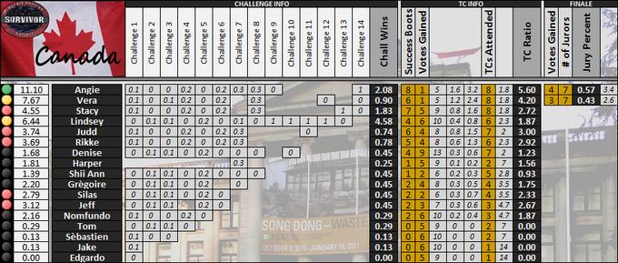 Boxscores-GS8