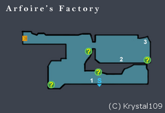 Arfoire's Factory