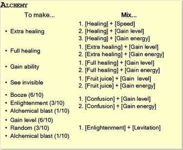 Alchemy-Reference-Card