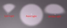 Light Tool
