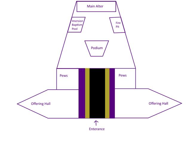 File:Loemis Temple Basic.png