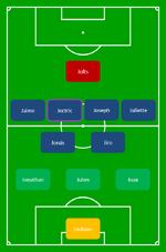 IEFF Thunders Football Club