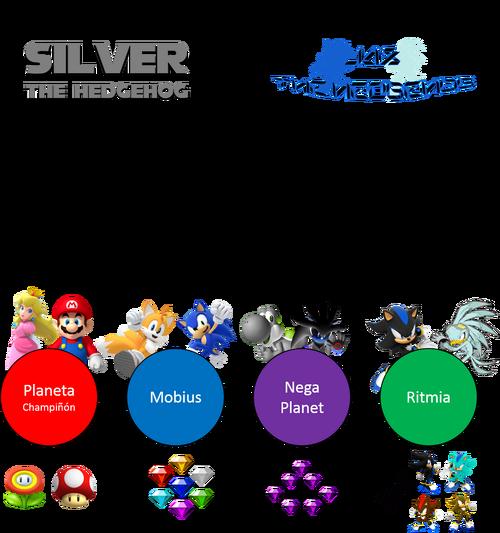 Silver Tomorrowland Saga Imagen Planetas
