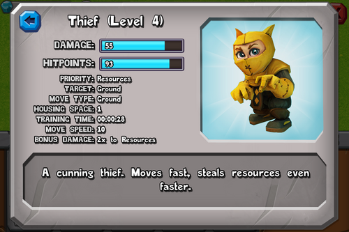 Thief (Level 4)