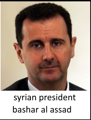 File:Syrian.PNG