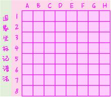 国象坐标记谱法