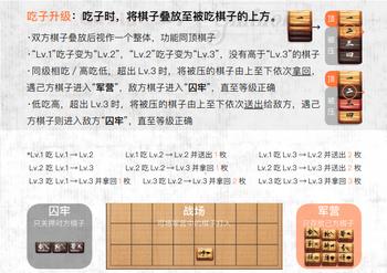 秦棋吃子解释