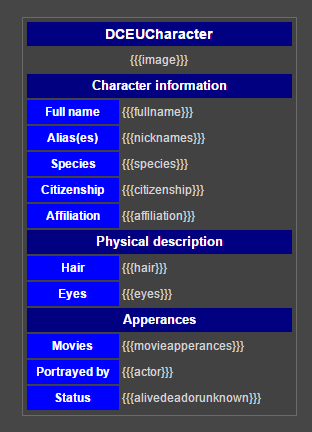 Character Wiki Template Under Bergdorfbib Co