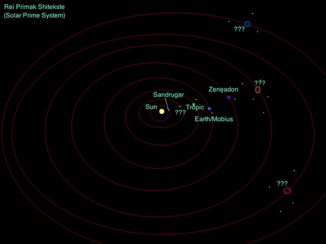 File:ReiPrimakShitekste(TropicSolarSystem).png